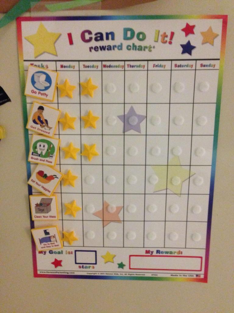 Reward charts for preschoolers